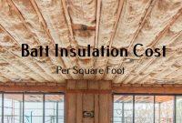 Batt Insulation Cost Per Square Foot
