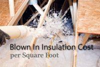 Blown In Insulation Cost per Square Foot